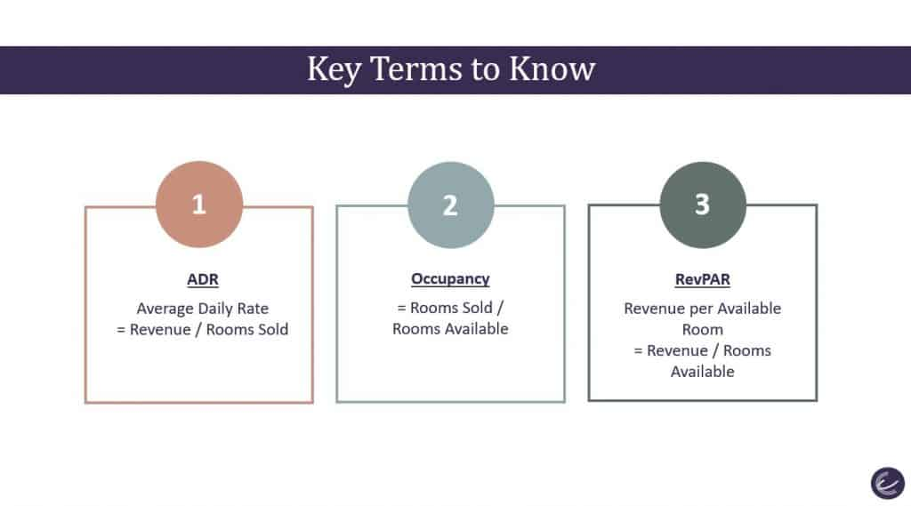 What is Revenue Management - Key Terms
