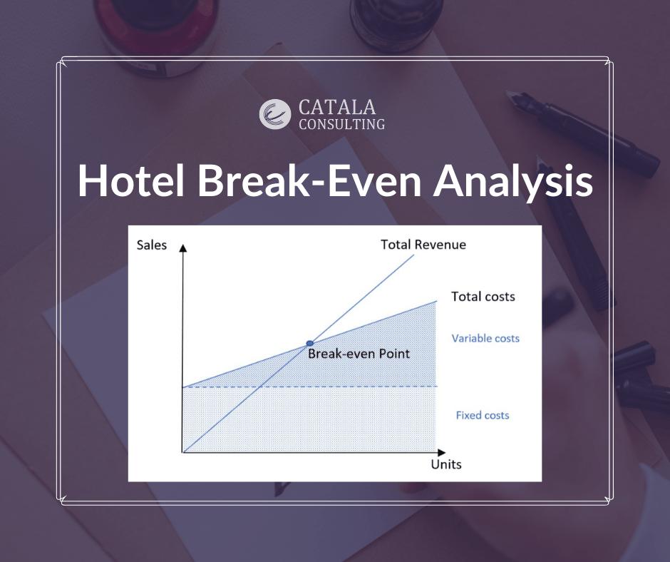 Hotel Break-even analysis